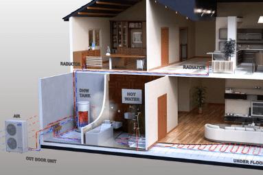 Luft til luft varmepumpe kan opvarme hele huset - se mere på wellaiu.dk